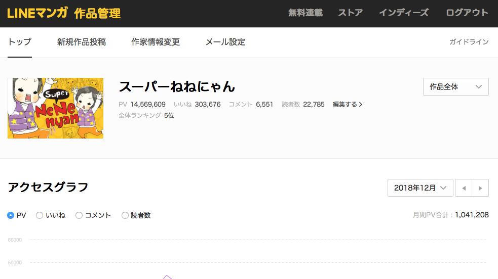 月間100万PV超え!LINE漫画 インディーズ